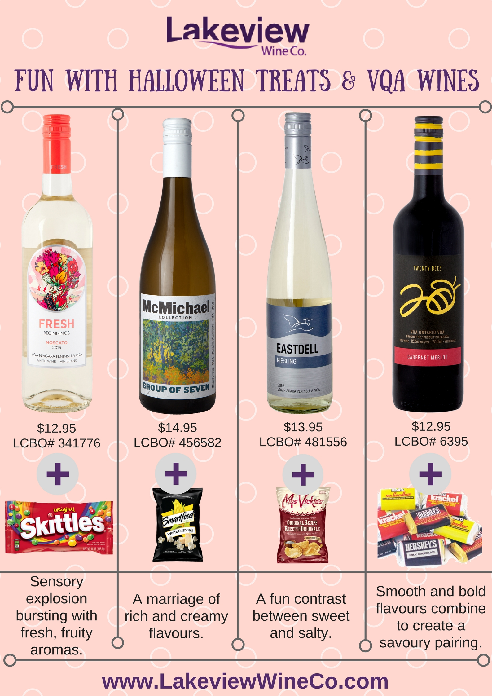 Wine & candy pairings, niagara, lakeview wine co.